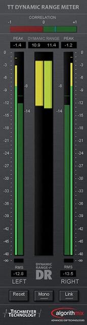 TT Loudness Meter